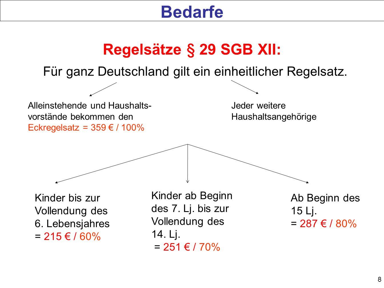 8 Bedarfe Regelsätze § 29 SGB XII: Für ganz Deutschland gilt ein einheitlicher Regelsatz. Alleinstehende und Haushalts- vorstände bekommen den Eckrege