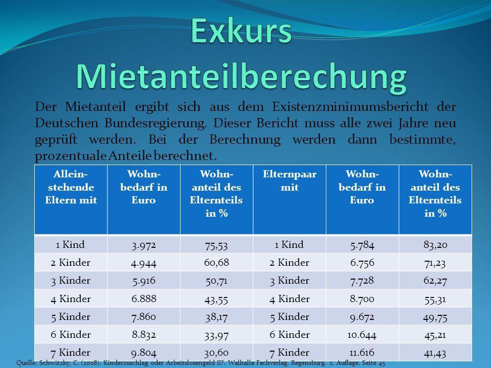 Der Mietanteil ergibt sich aus dem Existenzminimumsbericht der Deutschen Bundesregierung. Dieser Bericht muss alle zwei Jahre neu geprüft werden. Bei
