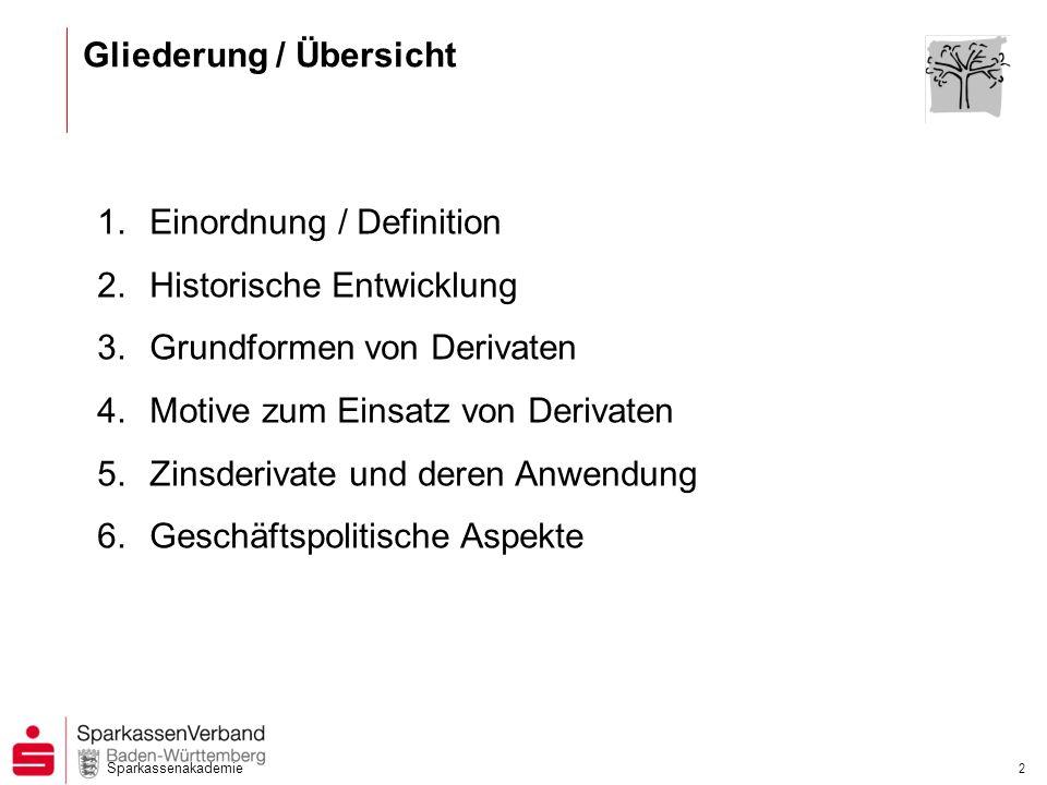 Aktives Zinsmanagement durch Einsatz von Zinsderivaten Hermann Dittmers Sparkassenakademie Unternehmen begleiten: Von der Gründung über Expansion bis zur Nachfolge im Oktober 2012