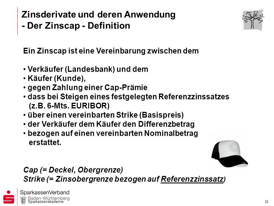 Sparkassenakademie 27 Geldmarkt- zins Zeit Cap: (=Deckel) Strike: (=Zinsobergrenze, Basispreis) Zinsderivate und deren Anwendung - Der Zinscap - Versicherung gegen Zinsanstieg