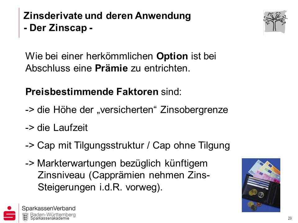 Sparkassenakademie 28 Ein Zinscap ist eine Vereinbarung zwischen dem Verkäufer (Landesbank) und dem Käufer (Kunde), gegen Zahlung einer Cap-Prämie dass bei Steigen eines festgelegten Referenzzinssatzes (z.B.