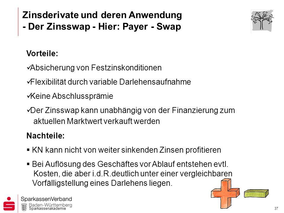Sparkassenakademie 36 S Kredit Sparkasse / Bank XY 3 Mts.- EURIBOR +Aufschlag 3- Mts.