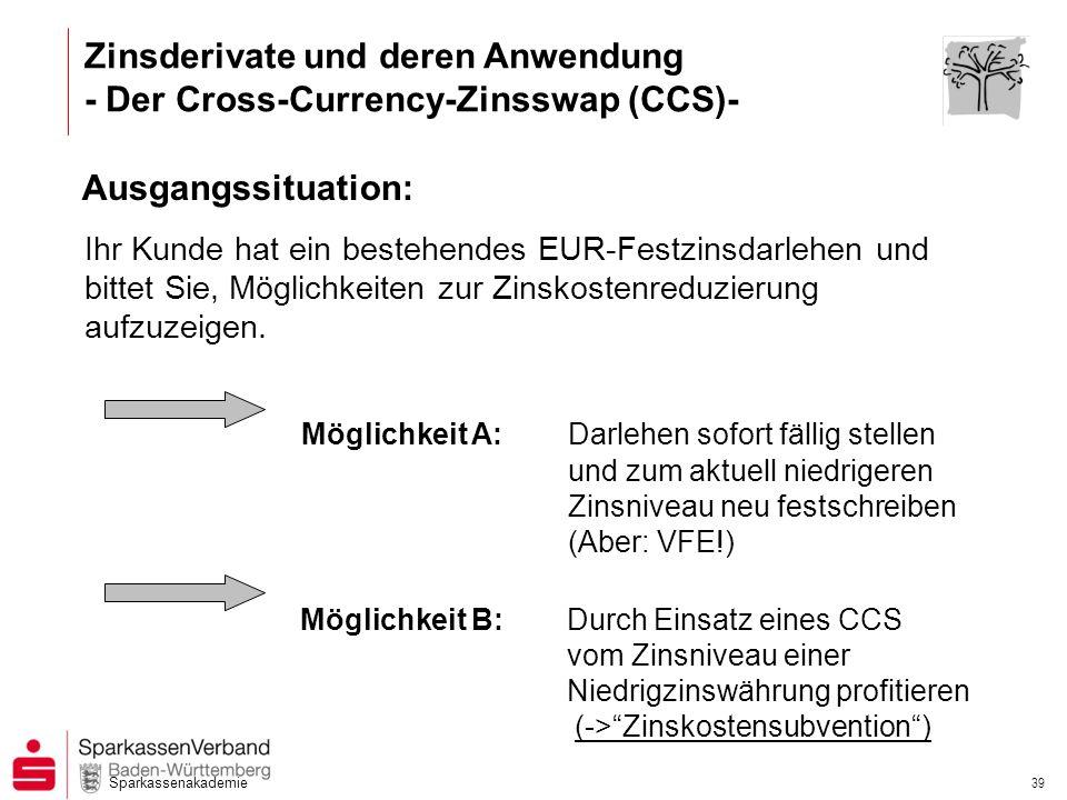 Sparkassenakademie 38 Zinsderivate und deren Anwendung - Der Zinsswap - Früher: Feste Kalkulationsbasis (Langfristfinanzierung ohne Sondertilgung) oder Flexibilität in der Finanzierung.