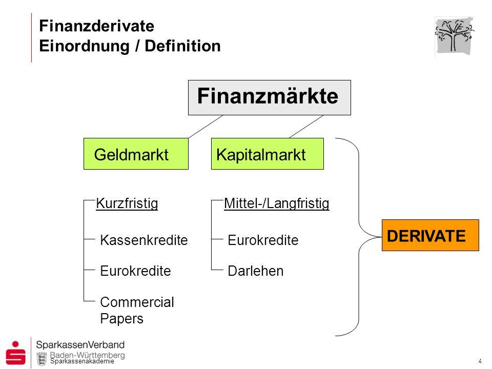 Sparkassenakademie 3 Gliederung / Übersicht 1.Einordnung / Definition 2.Historische Entwicklung 3.Grundformen von Derivaten 4.Motive zum Einsatz von Derivaten 5.Zinsderivate und deren Anwendung 6.Geschäftspolitische Aspekte