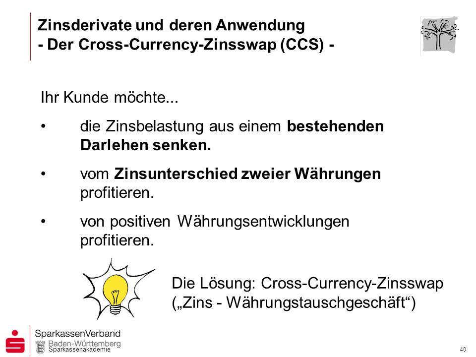 Sparkassenakademie 39 Ausgangssituation: Ihr Kunde hat ein bestehendes EUR-Festzinsdarlehen und bittet Sie, Möglichkeiten zur Zinskostenreduzierung aufzuzeigen.