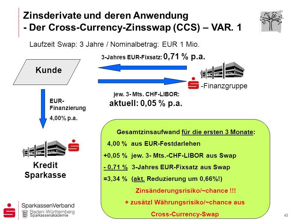 Sparkassenakademie 42 Zinsderivate und deren Anwendung - Der Cross-Currency-Zinsswap (CCS) – Definition (Fortsetzung) Tausch von Kapitalbeträgen (z.B.