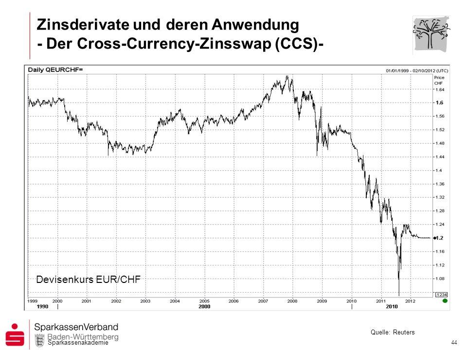 Sparkassenakademie 43 Kredit Sparkasse EUR- Finanzierung 4,00% p.a.