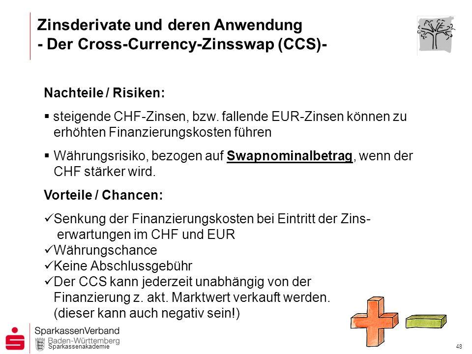 Sparkassenakademie 47 Zinsderivate und deren Anwendung - Der Cross-Currency-Zinsswap (CCS)- Preisfrage 1: Wie beurteilen Sie die vorgenannten CCS-Varianten EUR/CHF vor dem Hintergrund der aktuellen Marktdaten.