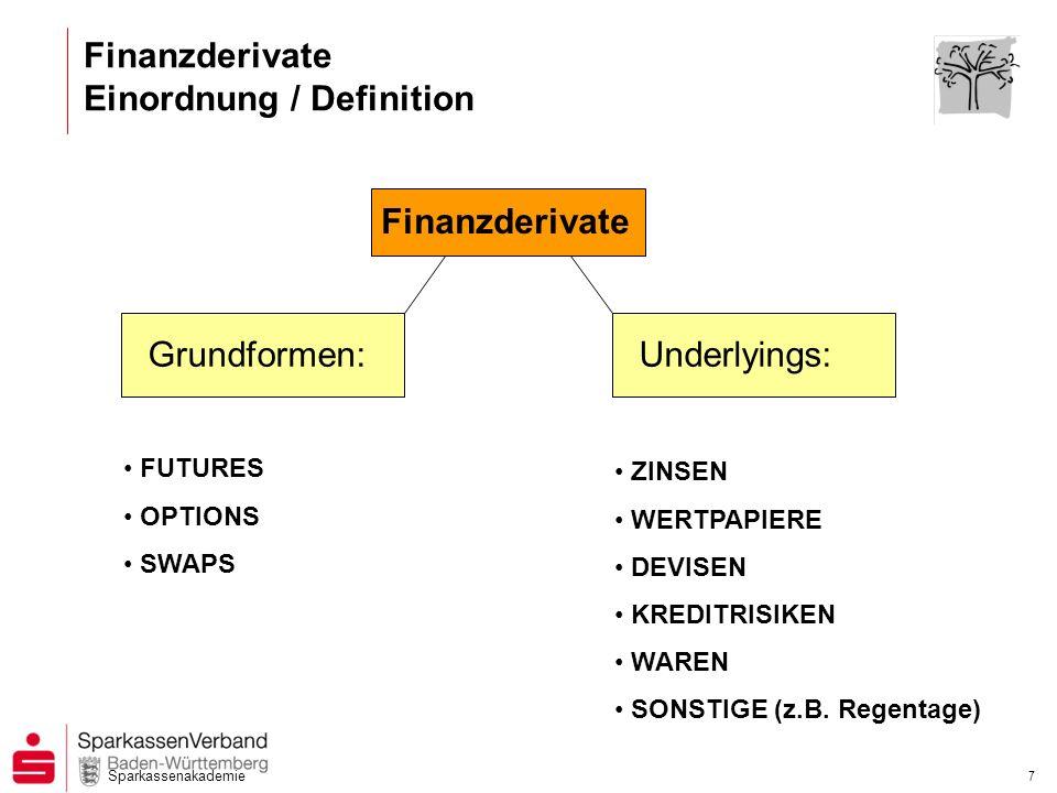 Sparkassenakademie 6 Finanzderivate Einordnung / Definition Finanzderivate: - gegenseitige Verträge, deren Preisbildung auf einer marktabhängigen Bezugsgröße (Basiswert/Underlying) basiert.