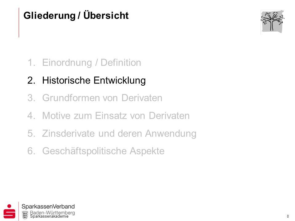 Sparkassenakademie 7 Finanzderivate Grundformen: FUTURES OPTIONS SWAPS ZINSEN WERTPAPIERE DEVISEN KREDITRISIKEN WAREN SONSTIGE (z.B.