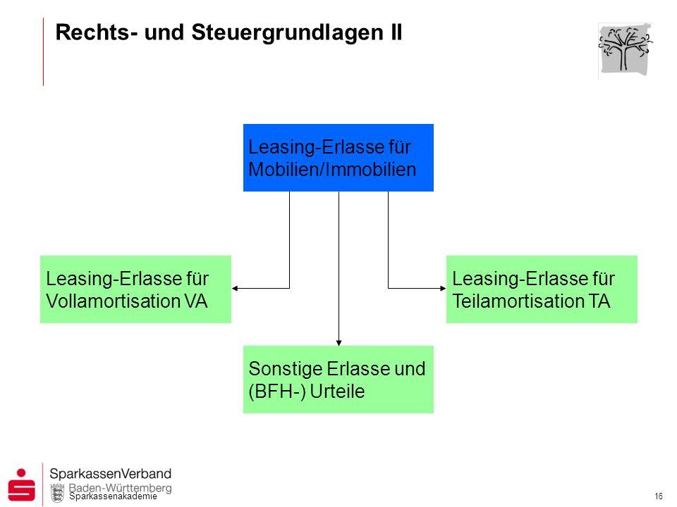 Sparkassenakademie 16 Sonstige Erlasse und (BFH-) Urteile Leasing-Erlasse für Teilamortisation TA Leasing-Erlasse für Vollamortisation VA Leasing-Erla