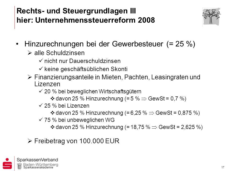 Sparkassenakademie 17 Hinzurechnungen bei der Gewerbesteuer (= 25 %) alle Schuldzinsen nicht nur Dauerschuldzinsen keine geschäftsüblichen Skonti Fina