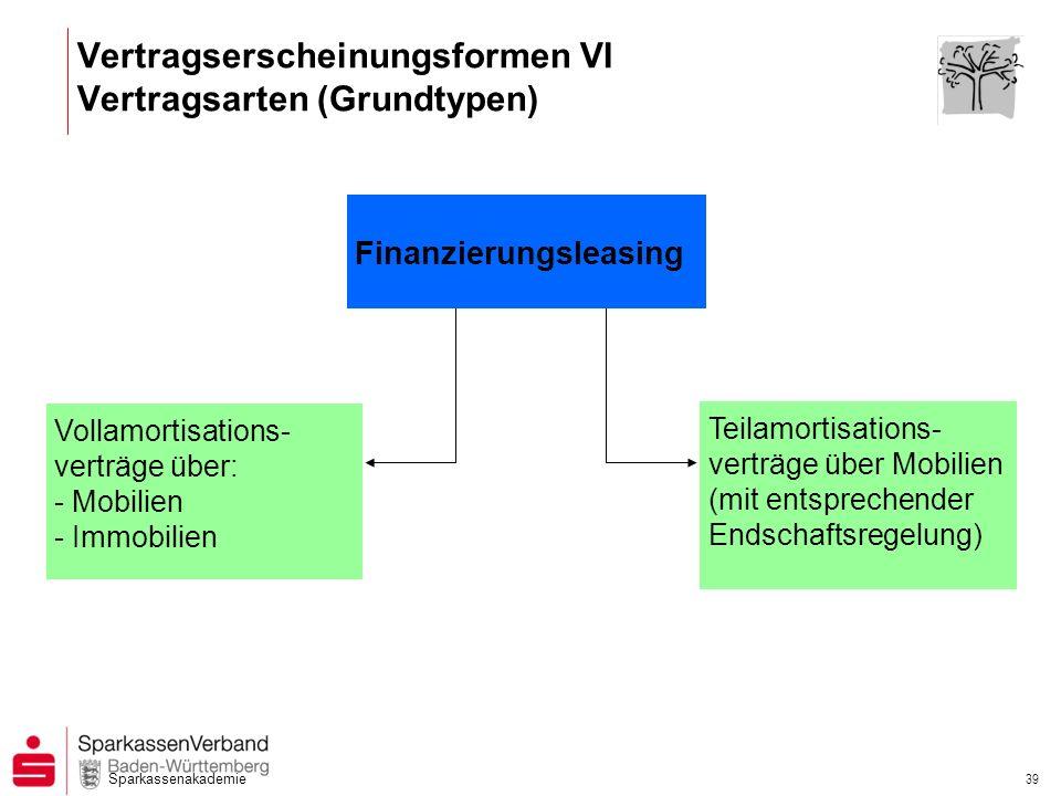 Sparkassenakademie 39 Teilamortisations- verträge über Mobilien (mit entsprechender Endschaftsregelung) Vollamortisations- verträge über: - Mobilien -