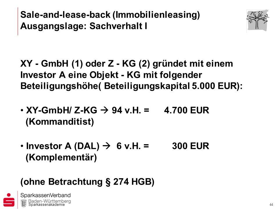 Sparkassenakademie 44 XY - GmbH (1) oder Z - KG (2) gründet mit einem Investor A eine Objekt - KG mit folgender Beteiligungshöhe( Beteiligungskapital
