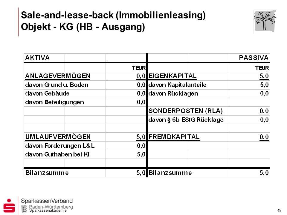 Sparkassenakademie 45 Sale-and-lease-back (Immobilienleasing) Objekt - KG (HB - Ausgang)