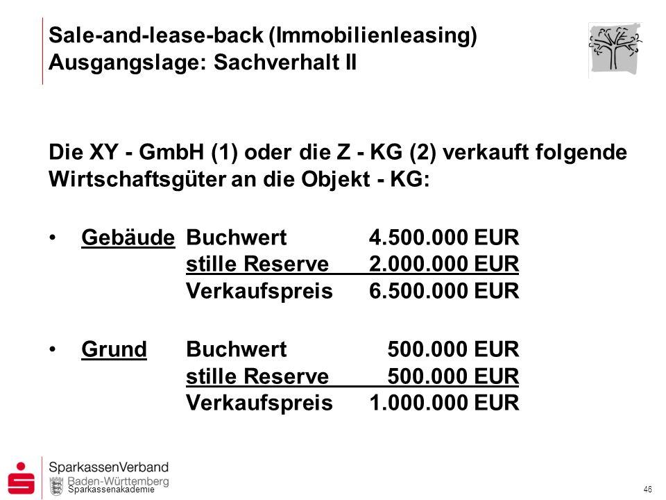 Sparkassenakademie 46 Die XY - GmbH (1) oder die Z - KG (2) verkauft folgende Wirtschaftsgüter an die Objekt - KG: Gebäude Buchwert 4.500.000 EUR stil