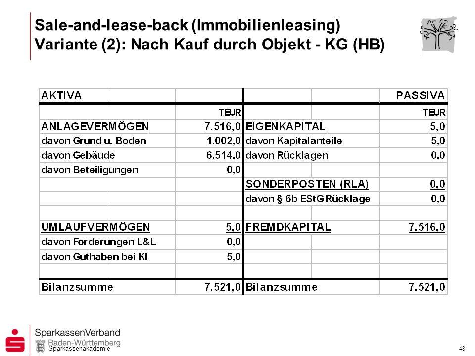 Sparkassenakademie 48 Sale-and-lease-back (Immobilienleasing) Variante (2): Nach Kauf durch Objekt - KG (HB)