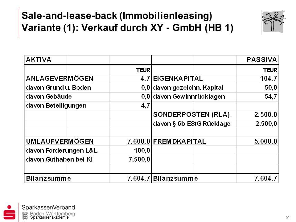 Sparkassenakademie 51 Sale-and-lease-back (Immobilienleasing) Variante (1): Verkauf durch XY - GmbH (HB 1)