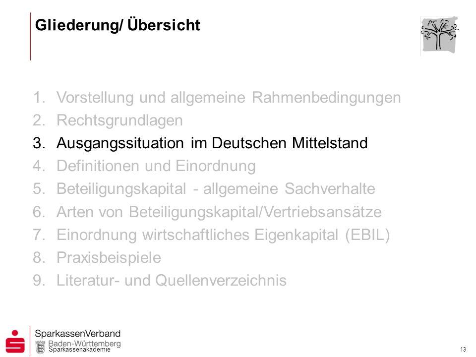 Sparkassenakademie 13 1.Vorstellung und allgemeine Rahmenbedingungen 2.Rechtsgrundlagen 3.Ausgangssituation im Deutschen Mittelstand 4.Definitionen un