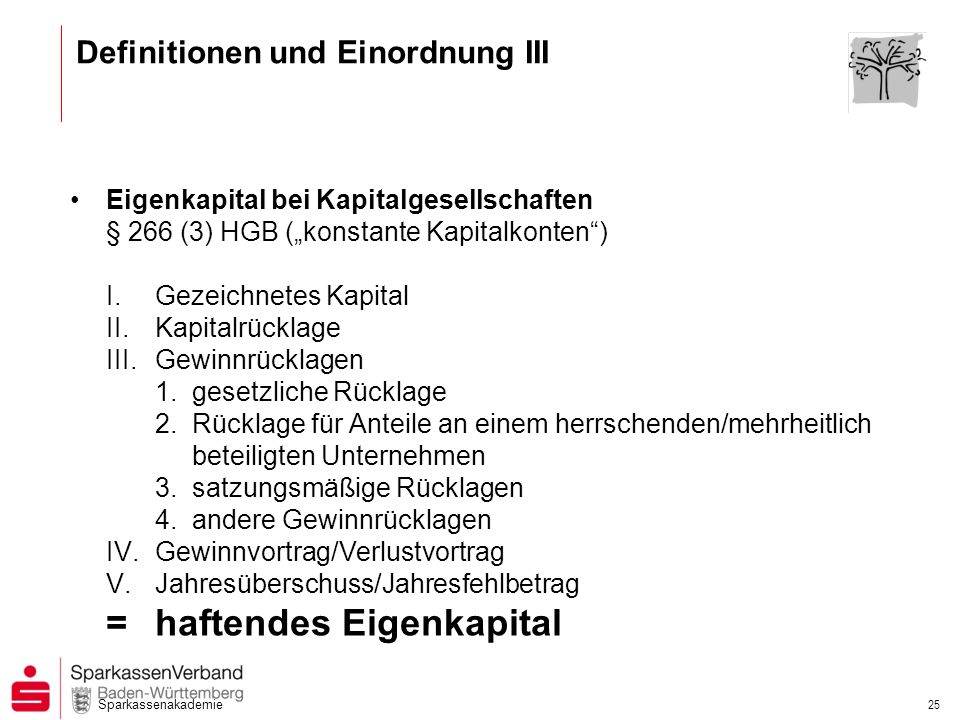Sparkassenakademie 25 Eigenkapital bei Kapitalgesellschaften § 266 (3) HGB (konstante Kapitalkonten) I.Gezeichnetes Kapital II.Kapitalrücklage III.Gew