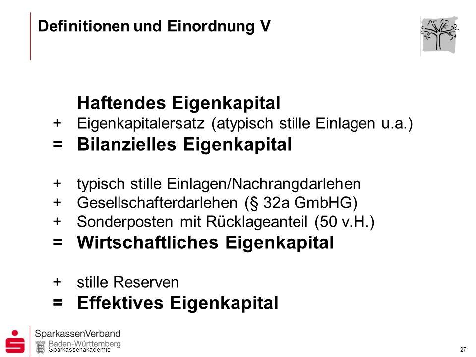 Sparkassenakademie 27 Haftendes Eigenkapital +Eigenkapitalersatz (atypisch stille Einlagen u.a.) =Bilanzielles Eigenkapital + typisch stille Einlagen/