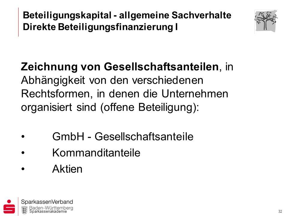 Sparkassenakademie 32 Beteiligungskapital - allgemeine Sachverhalte Direkte Beteiligungsfinanzierung I Zeichnung von Gesellschaftsanteilen, in Abhängi