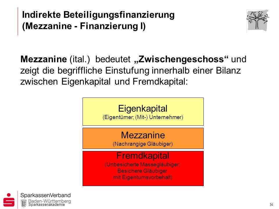 Sparkassenakademie 34 Indirekte Beteiligungsfinanzierung (Mezzanine - Finanzierung I) Mezzanine (ital.) bedeutet Zwischengeschoss und zeigt die begrif