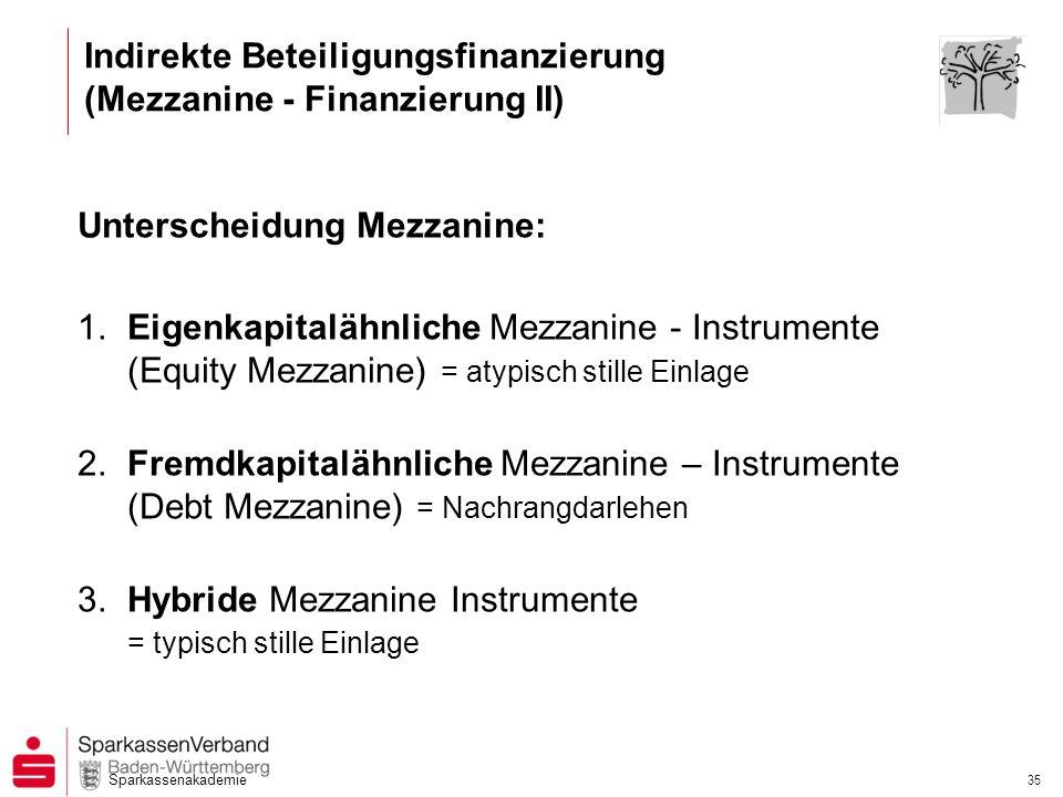 Sparkassenakademie 35 Indirekte Beteiligungsfinanzierung (Mezzanine - Finanzierung II) Unterscheidung Mezzanine: 1. Eigenkapitalähnliche Mezzanine - I