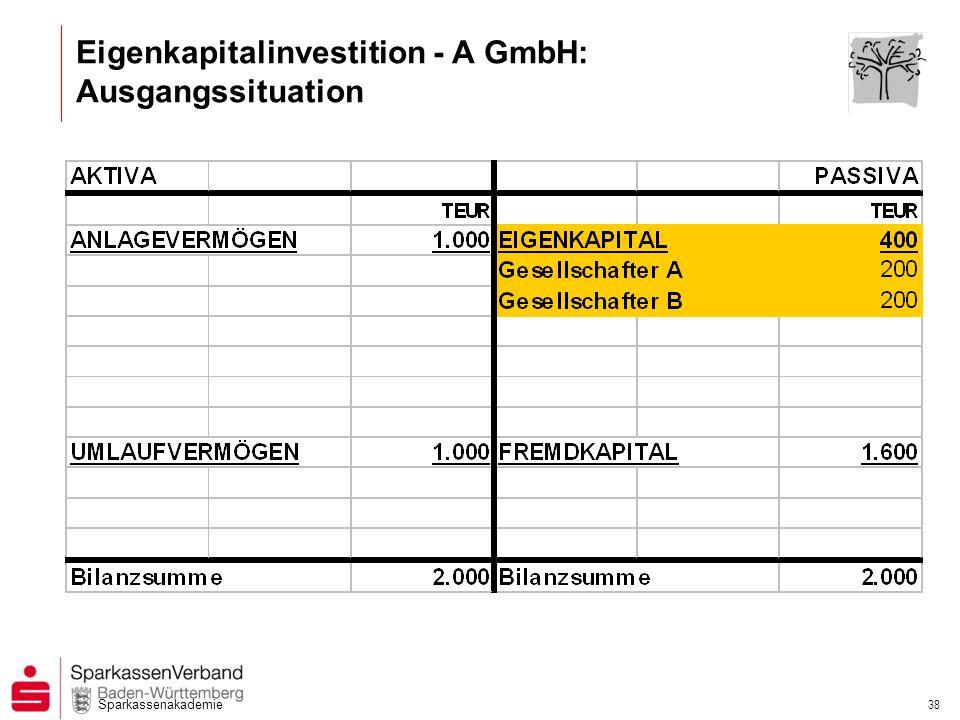 Sparkassenakademie 38 Eigenkapitalinvestition - A GmbH: Ausgangssituation
