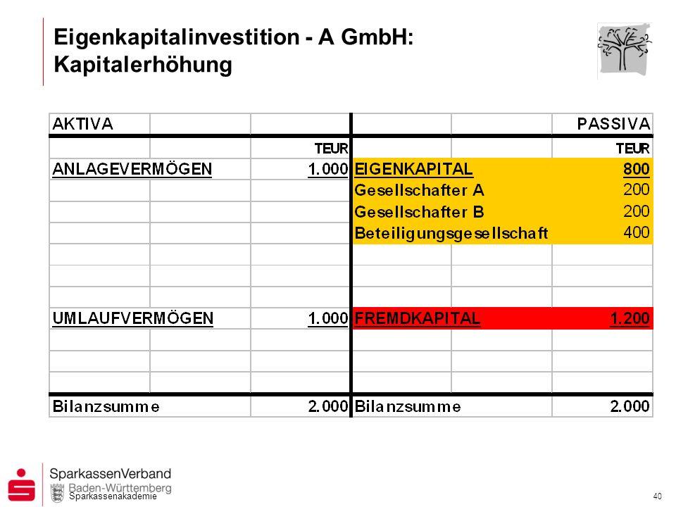 Sparkassenakademie 40 Eigenkapitalinvestition - A GmbH: Kapitalerhöhung