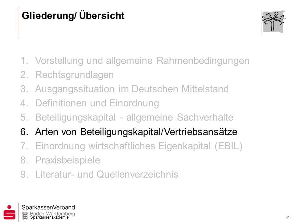 Sparkassenakademie 41 1.Vorstellung und allgemeine Rahmenbedingungen 2.Rechtsgrundlagen 3.Ausgangssituation im Deutschen Mittelstand 4.Definitionen un