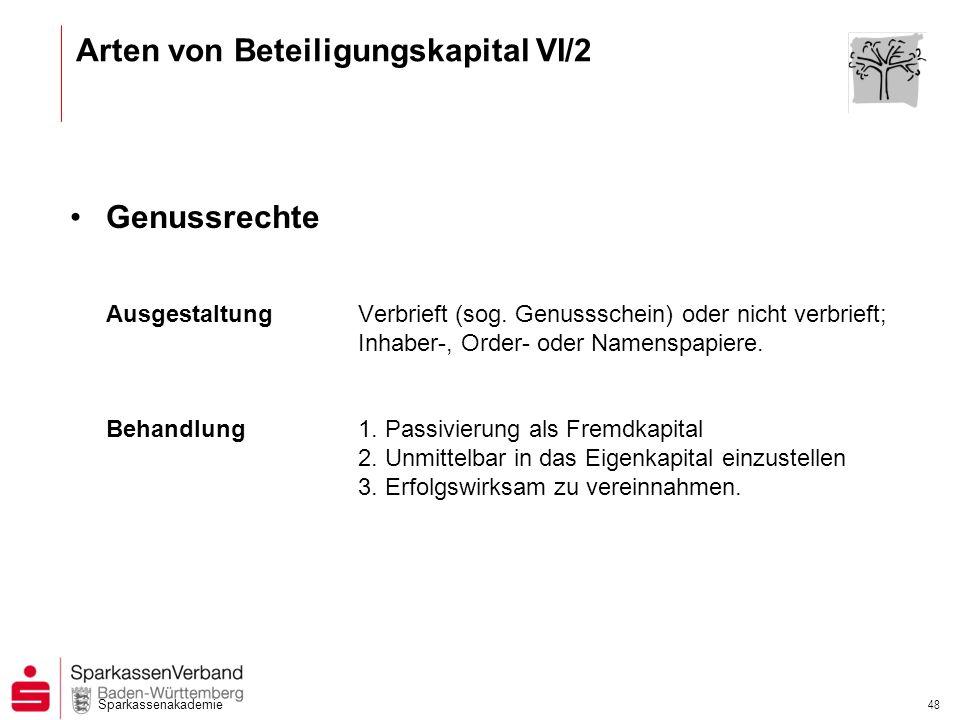 Sparkassenakademie 48 Genussrechte AusgestaltungVerbrieft (sog. Genussschein) oder nicht verbrieft; Inhaber-, Order- oder Namenspapiere. Behandlung1.