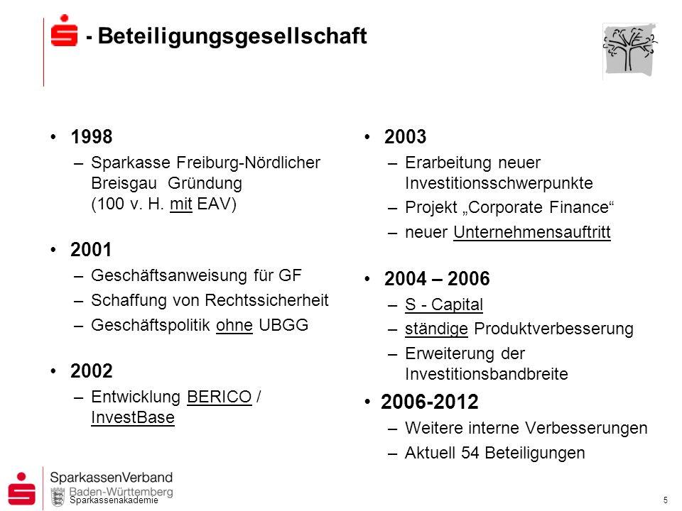 Sparkassenakademie 5 - Beteiligungsgesellschaft 1998 –Sparkasse Freiburg-Nördlicher Breisgau Gründung (100 v. H. mit EAV) 2001 –Geschäftsanweisung für