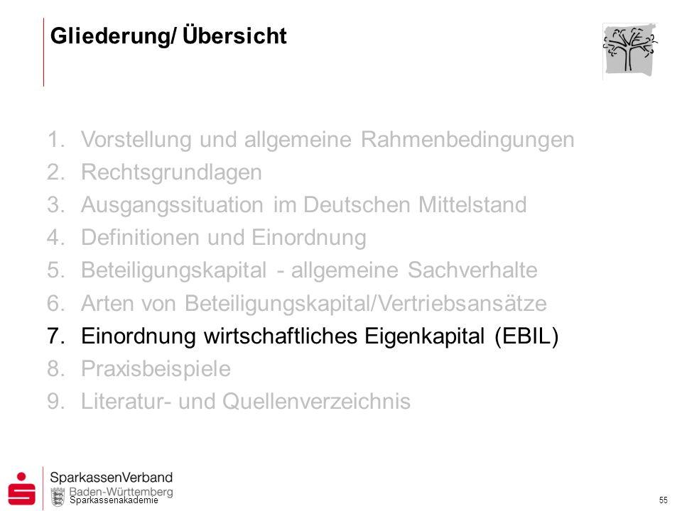 Sparkassenakademie 55 1.Vorstellung und allgemeine Rahmenbedingungen 2.Rechtsgrundlagen 3.Ausgangssituation im Deutschen Mittelstand 4.Definitionen un