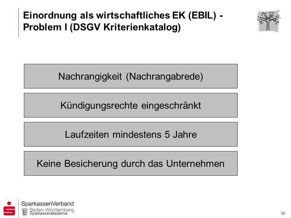 Sparkassenakademie 56 Einordnung als wirtschaftliches EK (EBIL) - Problem I (DSGV Kriterienkatalog) Nachrangigkeit (Nachrangabrede) Kündigungsrechte e