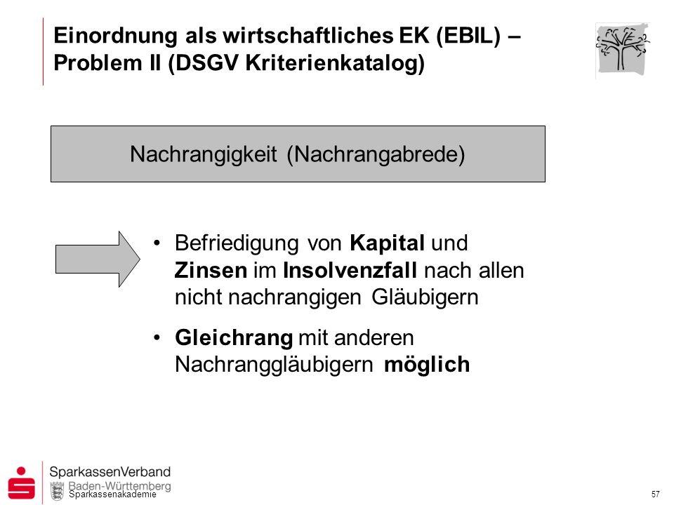Sparkassenakademie 57 Nachrangigkeit (Nachrangabrede) Befriedigung von Kapital und Zinsen im Insolvenzfall nach allen nicht nachrangigen Gläubigern Gl