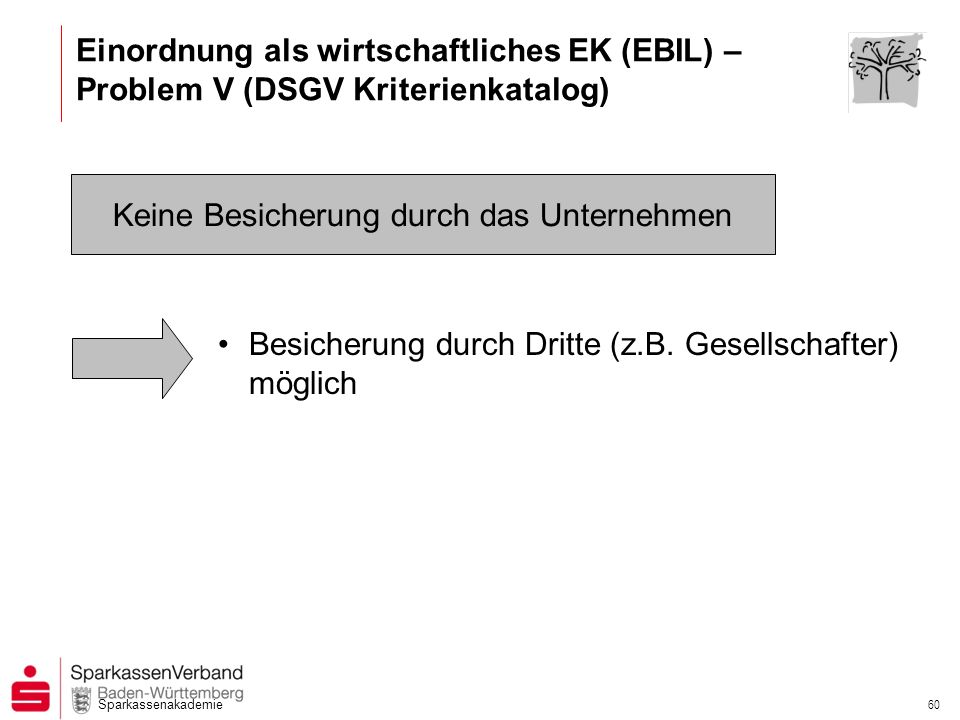 Sparkassenakademie 60 Keine Besicherung durch das Unternehmen Besicherung durch Dritte (z.B. Gesellschafter) möglich Einordnung als wirtschaftliches E