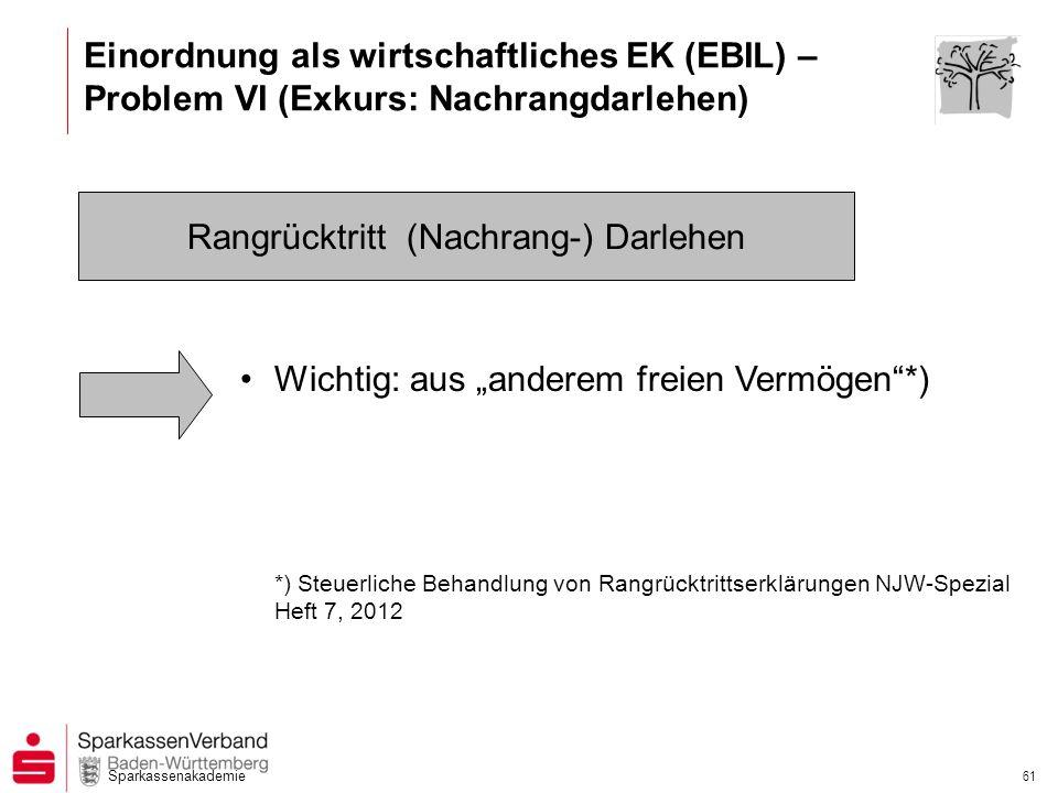 Sparkassenakademie 61 Rangrücktritt (Nachrang-) Darlehen Wichtig: aus anderem freien Vermögen*) *) Steuerliche Behandlung von Rangrücktrittserklärunge