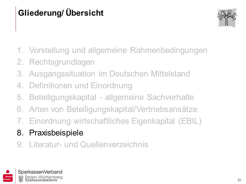 Sparkassenakademie 63 1.Vorstellung und allgemeine Rahmenbedingungen 2.Rechtsgrundlagen 3.Ausgangssituation im Deutschen Mittelstand 4.Definitionen un