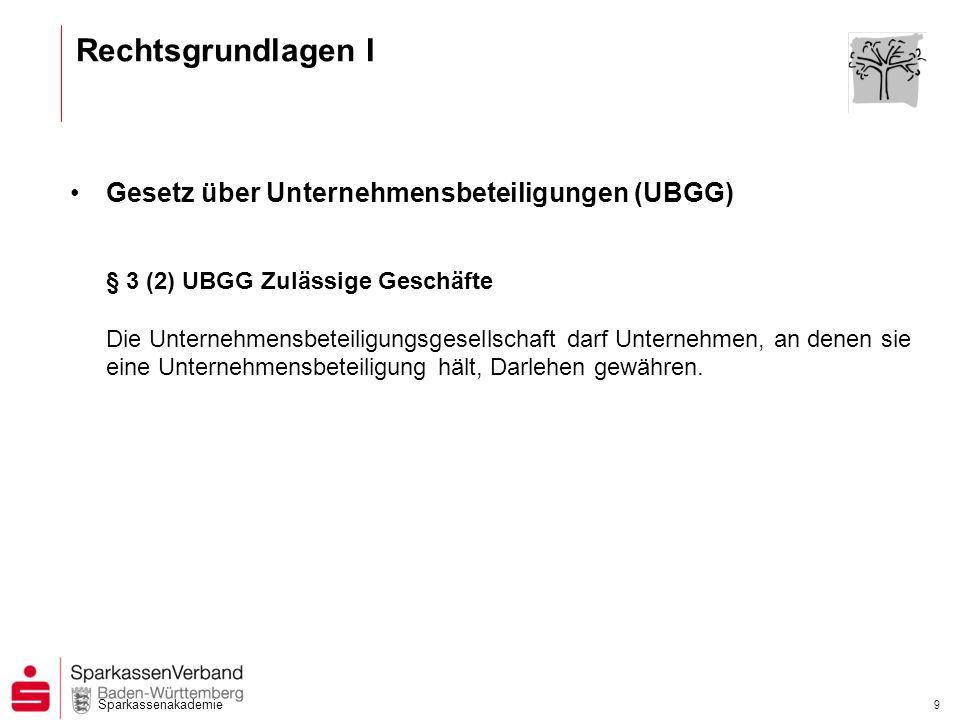 Sparkassenakademie 9 Rechtsgrundlagen I Gesetz über Unternehmensbeteiligungen (UBGG) § 3 (2) UBGG Zulässige Geschäfte Die Unternehmensbeteiligungsgese
