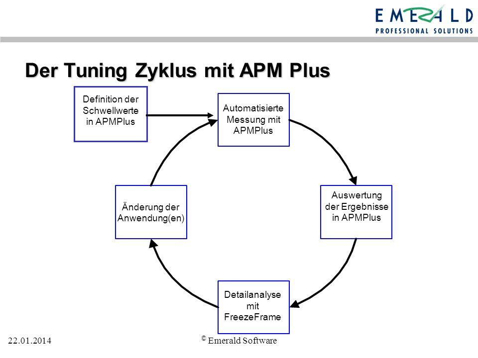 22.01.2014 © Emerald Software Der Tuning Zyklus mit APM Plus Automatisierte Messung mit APMPlus Definition der Schwellwerte in APMPlus Änderung der Anwendung(en) Detailanalyse mit FreezeFrame Auswertung der Ergebnisse in APMPlus