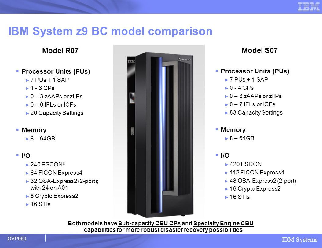 IBM Systems IBM System z9 BC model comparison Model R07 Processor Units (PUs) 7 PUs + 1 SAP 1 - 3 CPs 0 – 3 zAAPs or zIIPs 0 – 6 IFLs or ICFs 20 Capac
