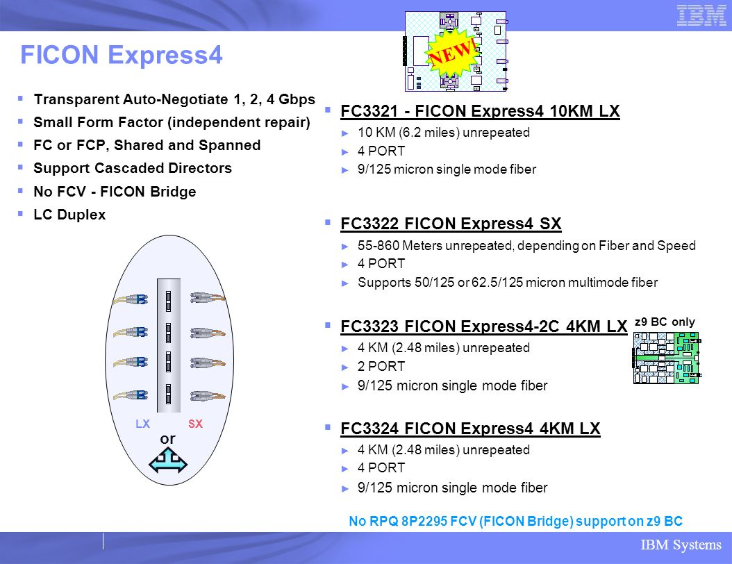 IBM Systems FICON Express4 Transparent Auto-Negotiate 1, 2, 4 Gbps Small Form Factor (independent repair) FC or FCP, Shared and Spanned Support Cascad