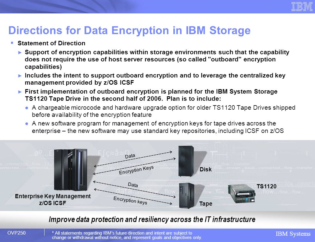 IBM Systems Directions for Data Encryption in IBM Storage Statement of Direction Support of encryption capabilities within storage environments such t