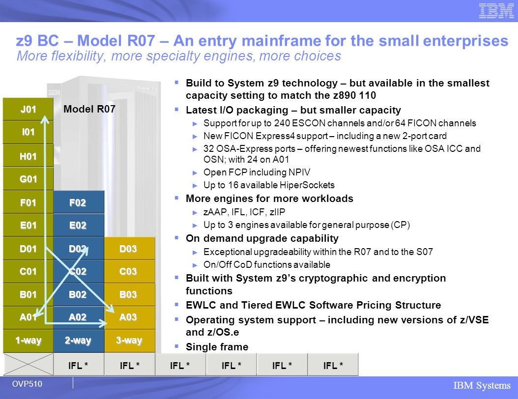IBM Systems z9 BC – Model R07 – An entry mainframe for the small enterprises More flexibility, more specialty engines, more choices Build to System z9