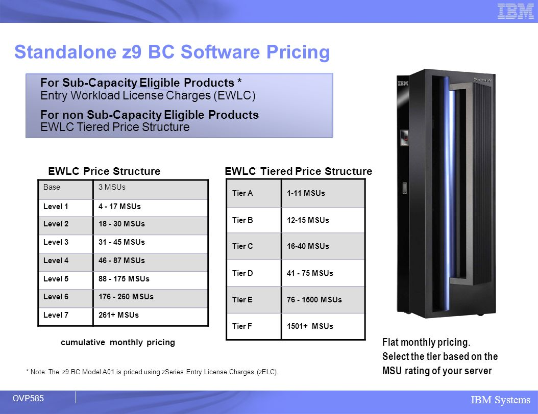 IBM Systems Standalone z9 BC Software Pricing EWLC Tiered Price Structure Flat monthly pricing. Select the tier based on the MSU rating of your server
