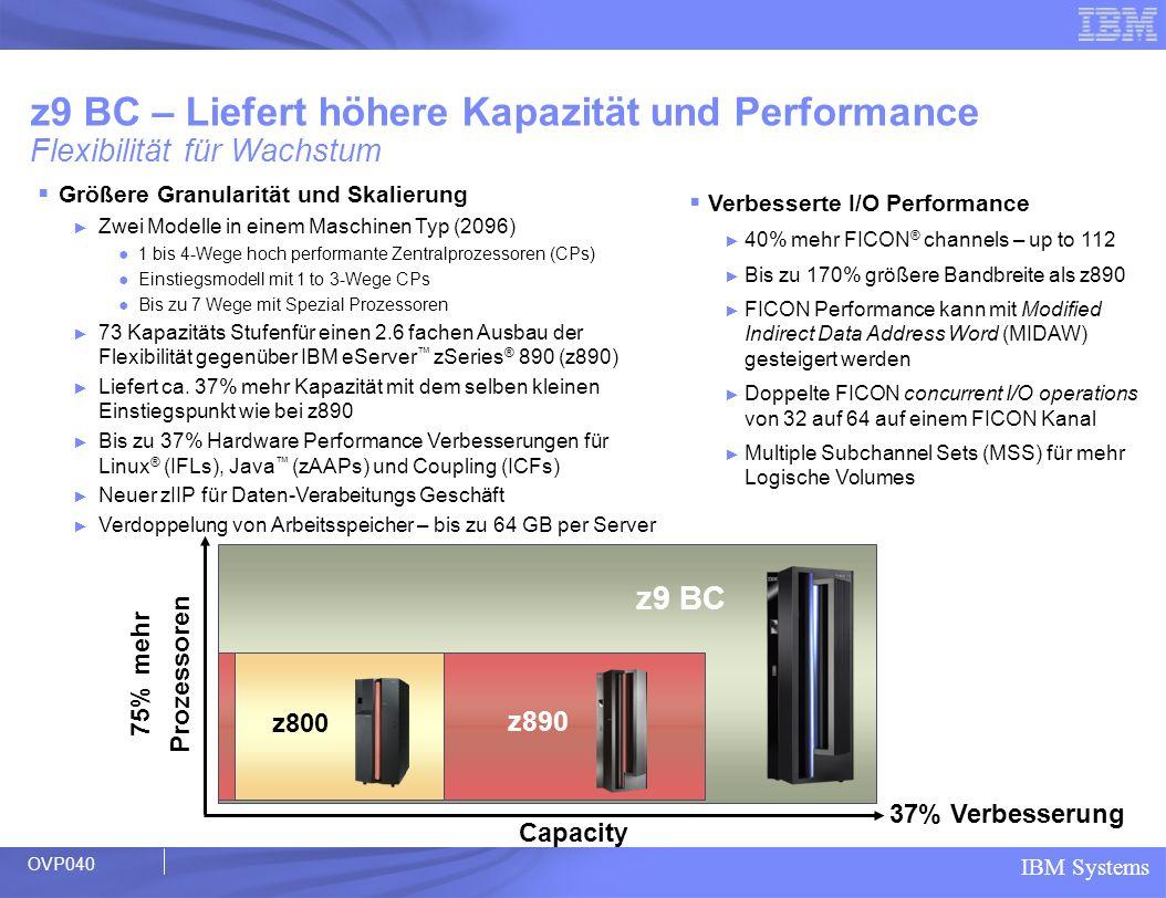 IBM Systems Positionierung der z9 Enterprise Class Granularität z9 EC subcapacity Stufen z9 EC engines mit 8 or weniger CPs können jetzt mit granularen Performance Stufen definiert werden Zusätzlich zu den bisherigen Modellen 701 bis 754 24 neue (subcapacity) Modelle 601 - 608, 501 - 508 und 401 - 408 Ermöglicht feinere Granulariät für spezielle Kundenanforderungen Beispiel: Kunde benötigt 3 CPs mit einer Performance etwas eines regulären z9 EC Prozessors kann nun ein Modell 403 statt einem Modell 701 wählen Andere Prozessoren nicht beeinflusst SAP, IFL, ICF, zAAP und zIIP laufen mit voller Performance NEU