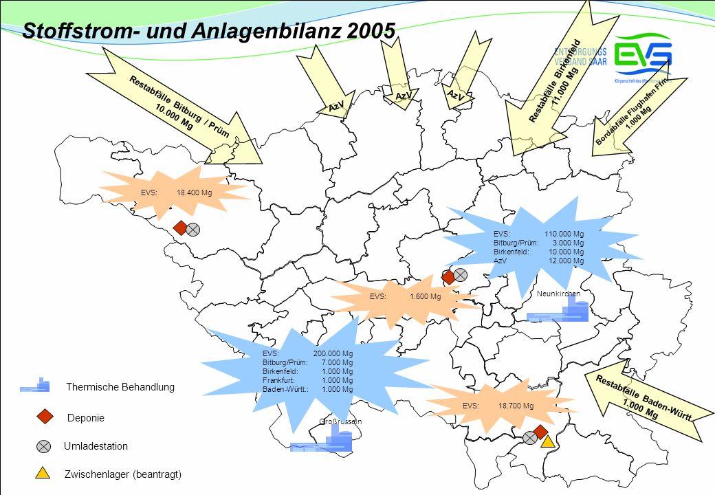 Thermische Behandlung Umladestation Deponie Stoffstrom- und Anlagenbilanz 2005 Restabfälle Bitburg / Prüm 10.000 Mg Restabfälle Birkenfeld 11.000 Mg G