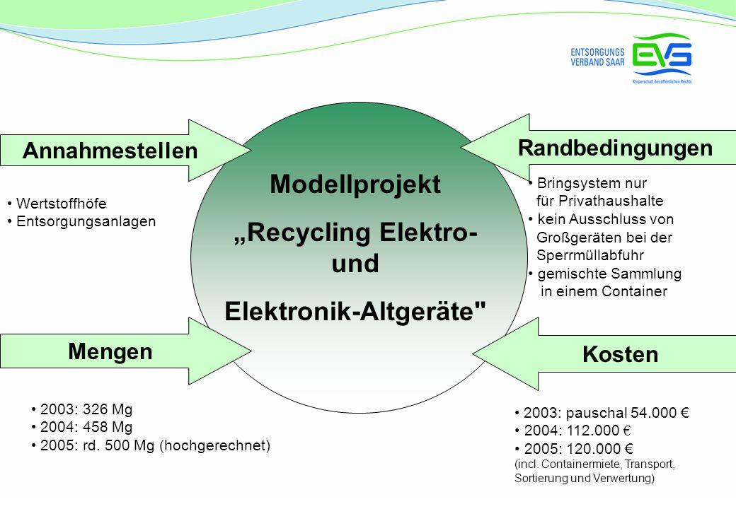 Wertstoffhöfe Entsorgungsanlagen Modellprojekt Recycling Elektro- und Elektronik-Altgeräte 2003: 326 Mg 2004: 458 Mg 2005: rd.
