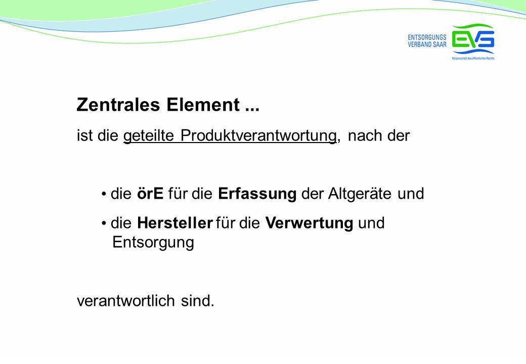 Zentrales Element...